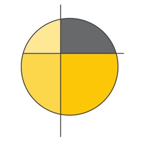 Logo: Strauch | Rentenexperte Michael Ringeisen | Altersversorgung | Honorarberatung